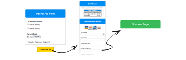 PayPal Pro Form Payments