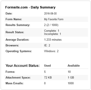 Formsite daily summary