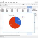 Formsite Google Sheets chart