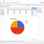 Formsite Google Sheets update chart
