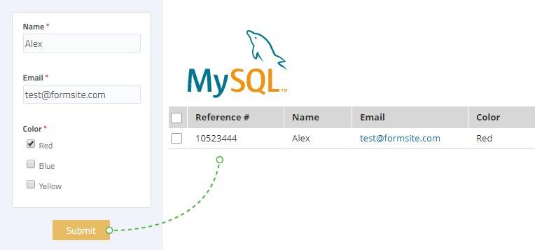 Formsite MySQL Results