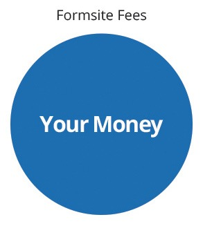 Formsite no transaction fees