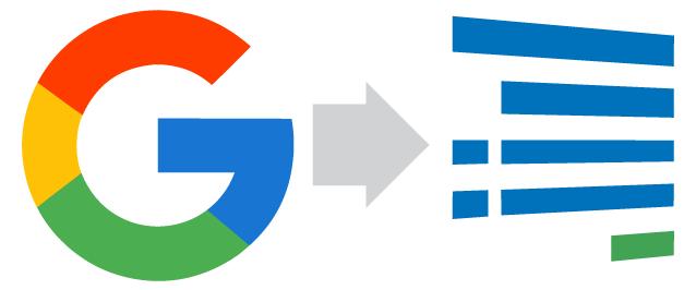 Formsite Google login