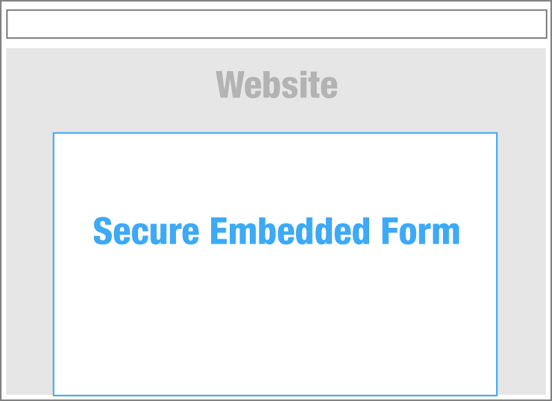 Formsite embedded form security