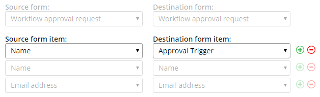 Formsite approval workflow mapping