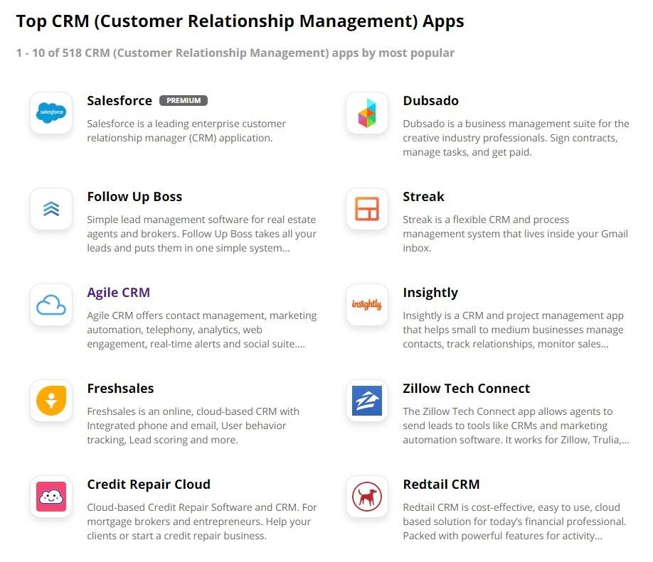 Formsite popular CRM integrations